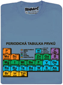 Periodická tabulka modré pánské tričko